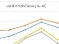 graf HS