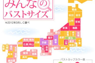 Prefektura Saitama obsadila první příčku v poprsí