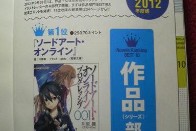 Desítka nejpopulárnějších novel za rok 2012